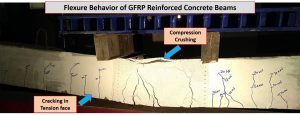 Full Scale RC Beam with GFRP as Internal Reinforcement
